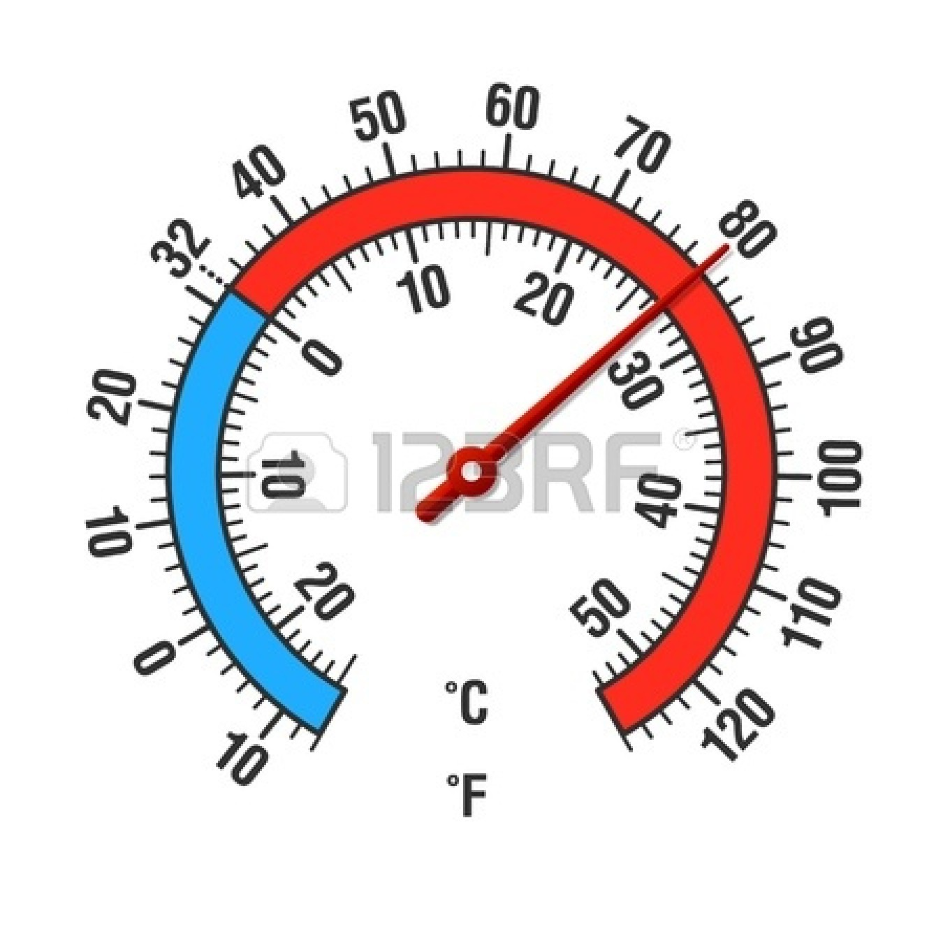 1350x1350 Outside Thermometer Clip Art Cliparts