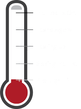 262x349 Clipart Thermometer For Fundraising