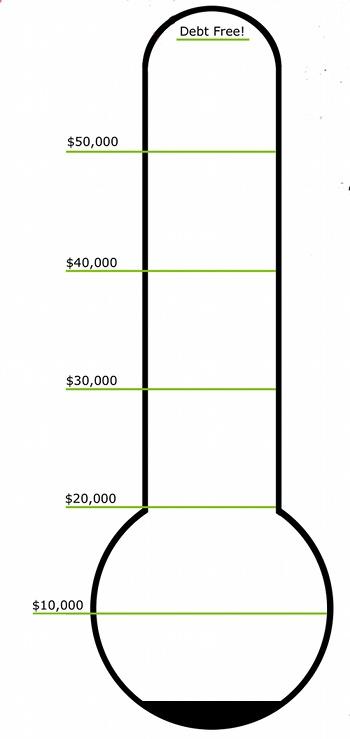 350x739 Debt Thermometer Bills