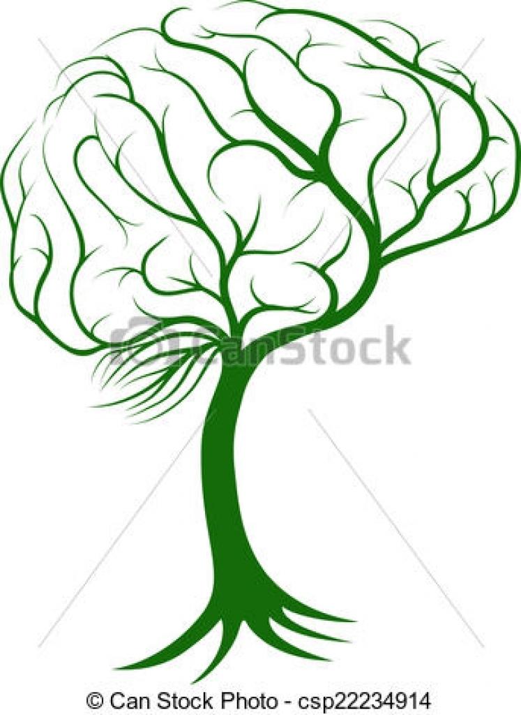 747x1024 Brain Tree Clipart Brain Tree Clipart Brain Tree Vector Clip Art