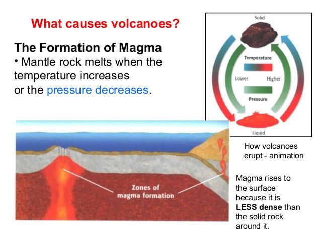638x479 Volcanoes 2014