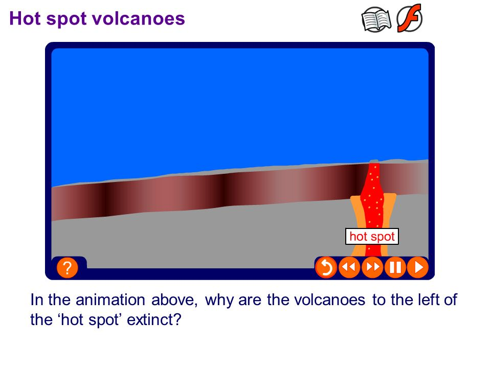 960x720 Volcanoes And Global Climate