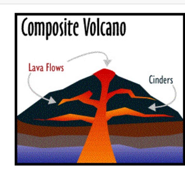 765x697 Volcanoes