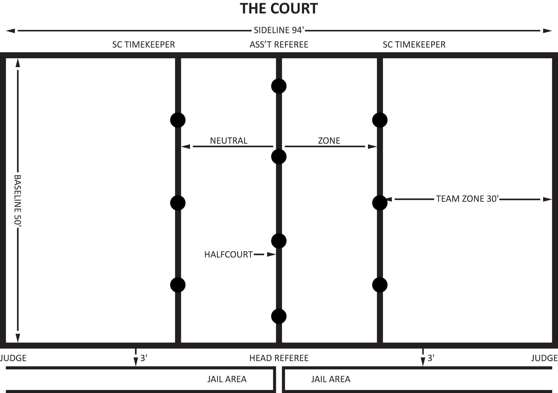 1950x1376 Volleyball Court Template. Volleyball Court Vector Diagrams Set