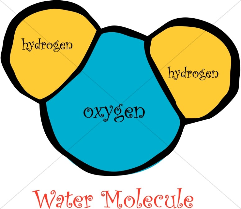 776x673 Fun Water Molecule Diagram Christian Classroom Clipart