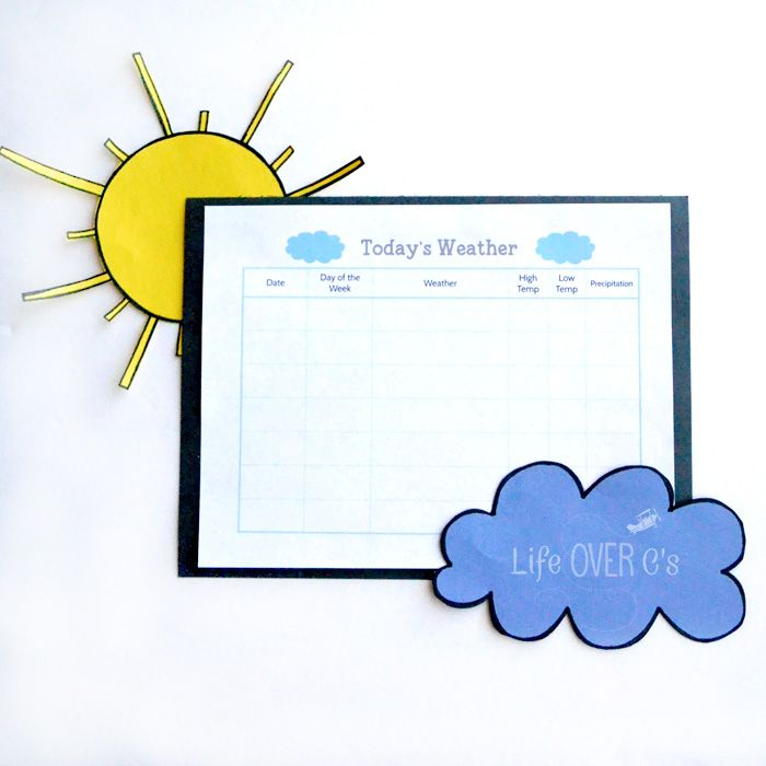700x700 Best Weather Tracking Ideas Daily Weather
