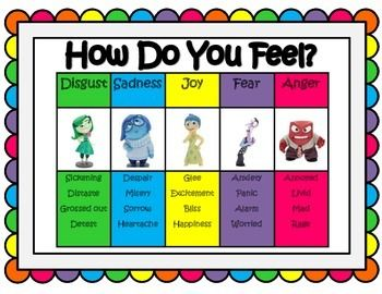 350x270 Inside Out How Do You Feel Quotation, Worksheets And Personality